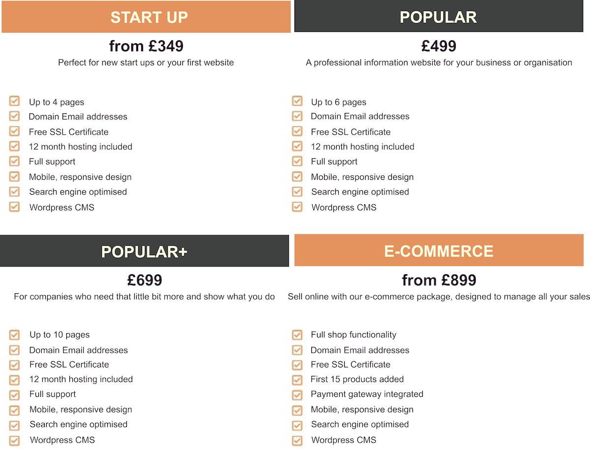 Fixed-price websites